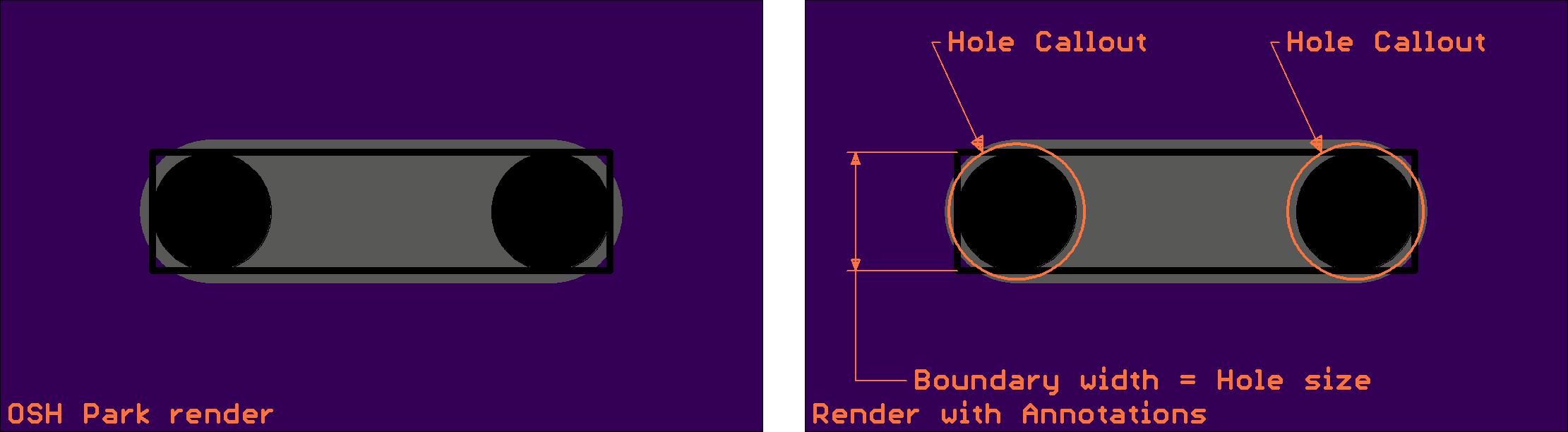 Nonplated slot using Boundary callout